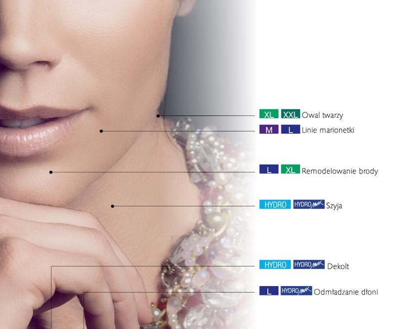 Wpływ kwasu hialuronowego na wygląd twarzy, dekoltu i dłoni