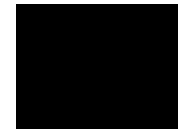 kamera ikonka