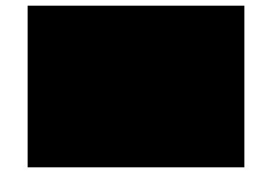 telefon ikonka
